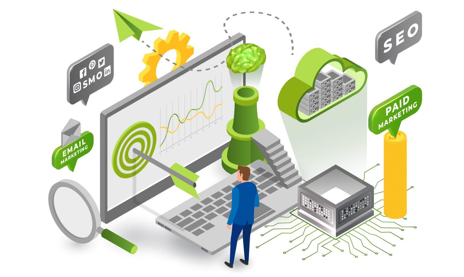 Digital Marketing Service in Ahmedabad