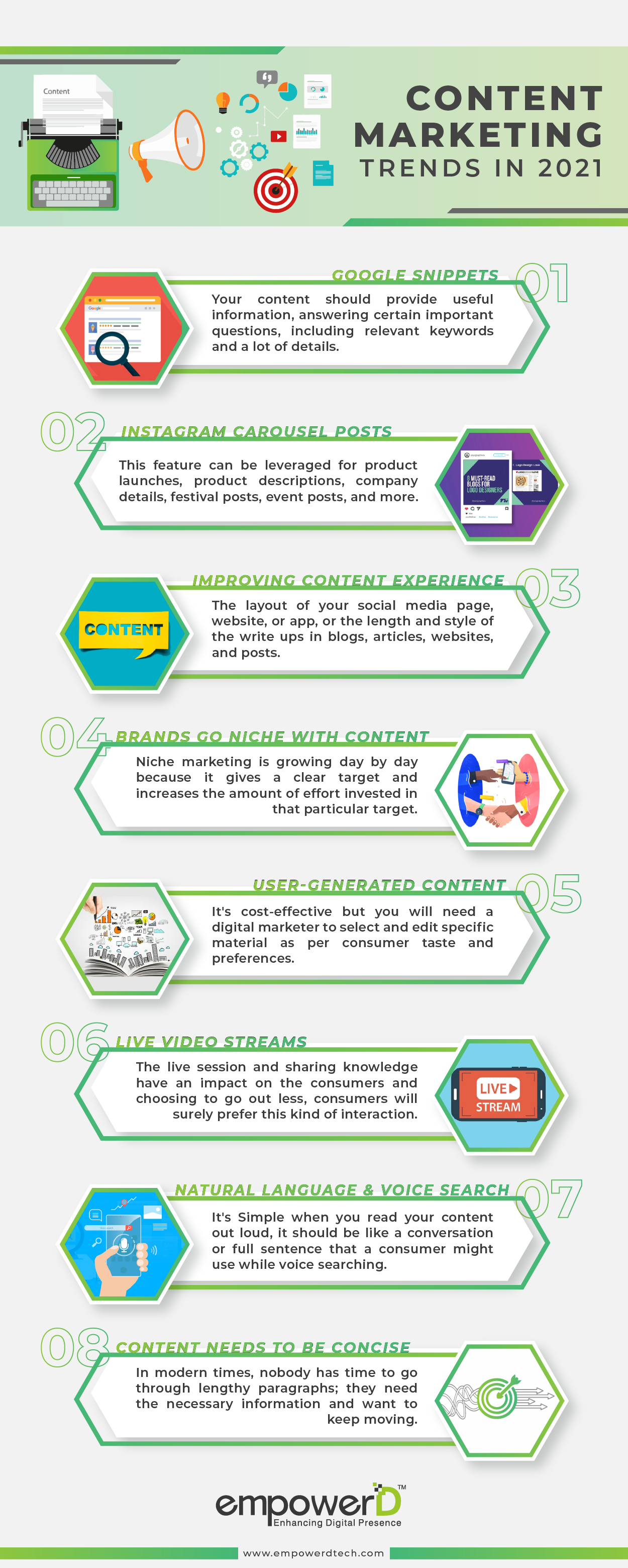 What will be content marketing trends in 2021